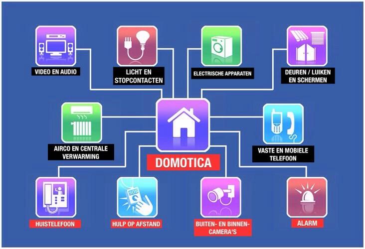 domotica_options